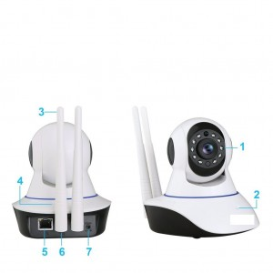 Ip Wireless Camera 360 With 2 Antenna